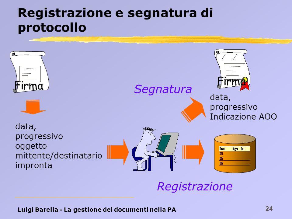 Luigi Barella - La gestione dei documenti nella PA 24 Registrazione e segnatura di protocollo Firma data, progressivo oggetto mittente/destinatario im
