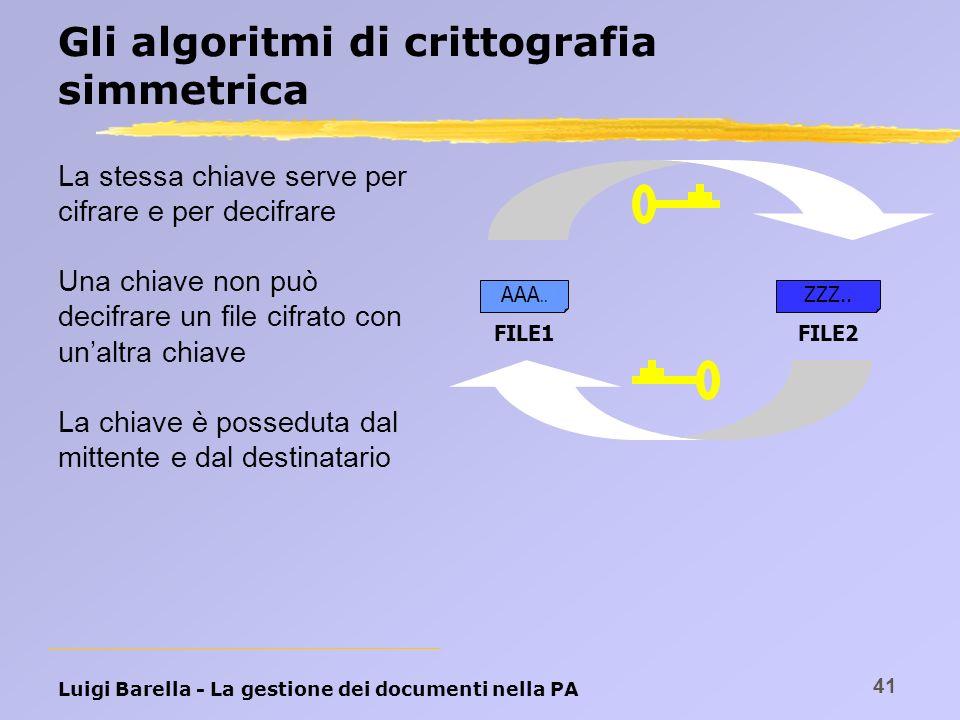 Luigi Barella - La gestione dei documenti nella PA 41 Gli algoritmi di crittografia simmetrica La stessa chiave serve per cifrare e per decifrare Una