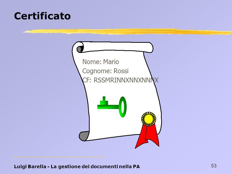 Luigi Barella - La gestione dei documenti nella PA 53 Certificato Nome: Mario Cognome: Rossi CF: RSSMRINNXNNXNNNX