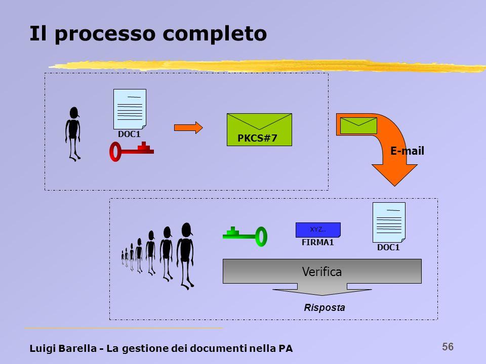Luigi Barella - La gestione dei documenti nella PA 56 Il processo completo DOC1 PKCS#7 E-mail DOC1 Verifica FIRMA1 XYZ.. Risposta