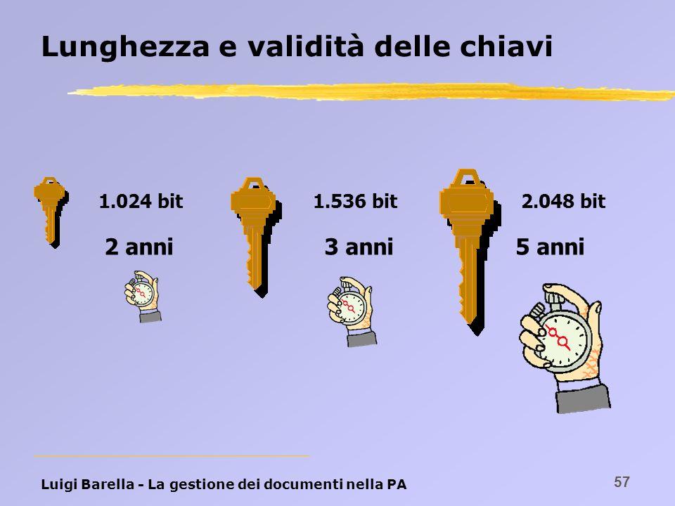 Luigi Barella - La gestione dei documenti nella PA 57 Lunghezza e validità delle chiavi 1.024 bit1.536 bit2.048 bit 2 anni3 anni5 anni