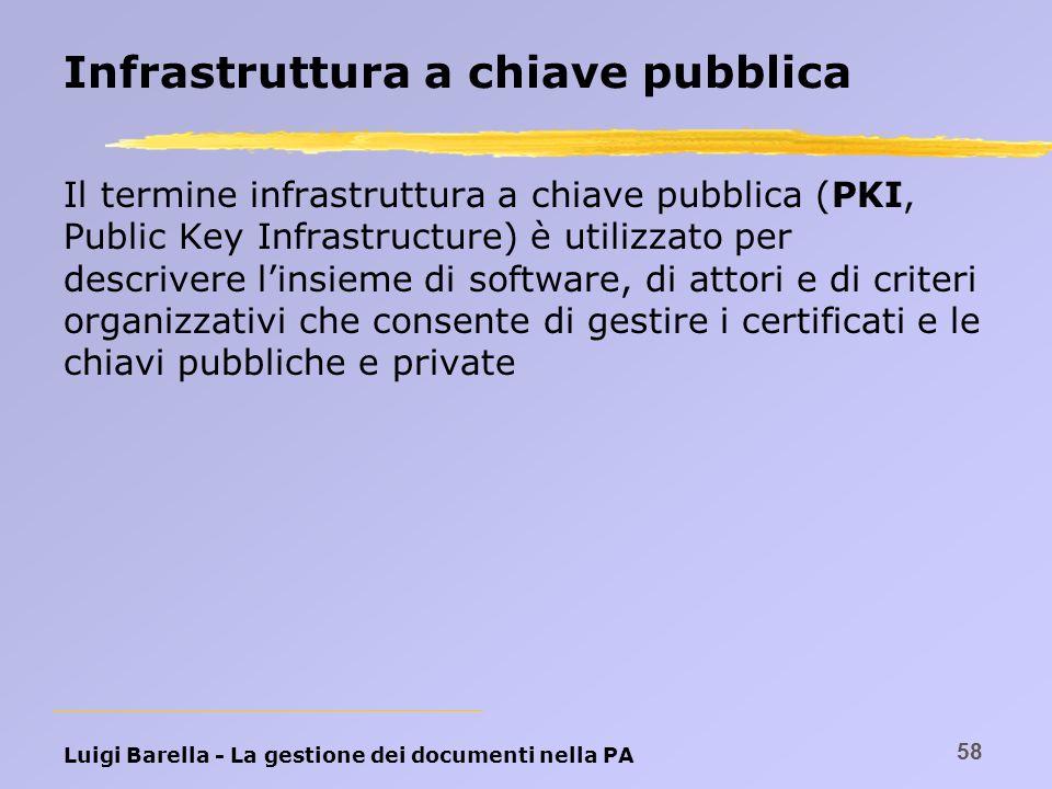 Luigi Barella - La gestione dei documenti nella PA 58 Infrastruttura a chiave pubblica Il termine infrastruttura a chiave pubblica (PKI, Public Key In