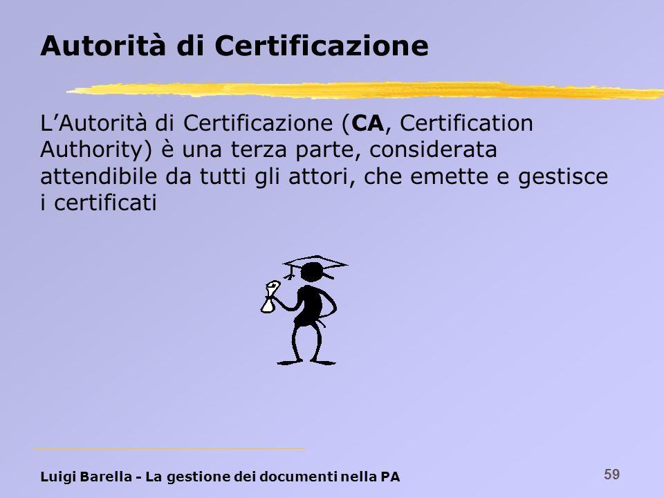 Luigi Barella - La gestione dei documenti nella PA 59 Autorità di Certificazione LAutorità di Certificazione (CA, Certification Authority) è una terza