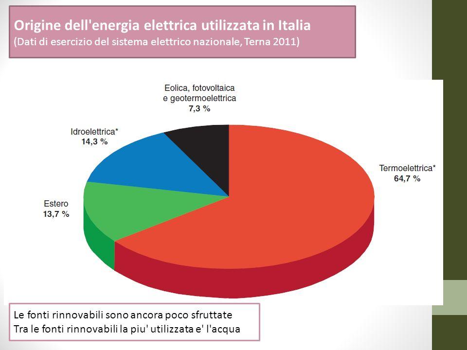 Origine dell'energia elettrica utilizzata in Italia (Dati di esercizio del sistema elettrico nazionale, Terna 2011) Le fonti rinnovabili sono ancora p