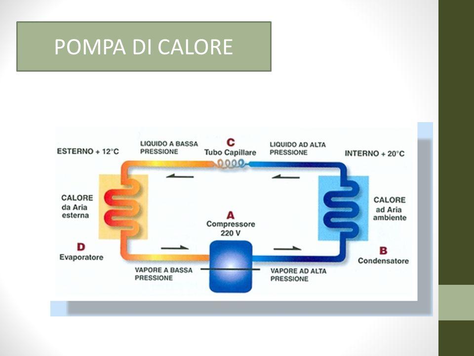 3A e 3B PONDERANO - PAGINE Fonti rinnovabili.