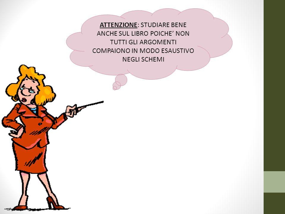 ATTENZIONE: STUDIARE BENE ANCHE SUL LIBRO POICHE NON TUTTI GLI ARGOMENTI COMPAIONO IN MODO ESAUSTIVO NEGLI SCHEMI