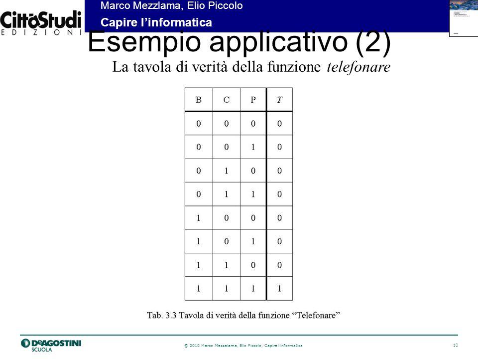 © 2010 Marco Mezzalama, Elio Piccolo, Capire linformatica 11 Marco Mezzlama, Elio Piccolo Capire linformatica Quante funzioni di n variabili.