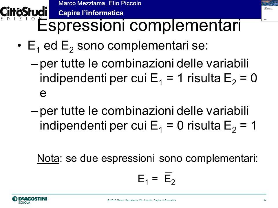 © 2010 Marco Mezzalama, Elio Piccolo, Capire linformatica 32 Marco Mezzlama, Elio Piccolo Capire linformatica Espressioni complementari E 1 ed E 2 sono complementari se: –per tutte le combinazioni delle variabili indipendenti per cui E 1 = 1 risulta E 2 = 0 e –per tutte le combinazioni delle variabili indipendenti per cui E 1 = 0 risulta E 2 = 1 Nota: se due espressioni sono complementari: E 1 = E 2