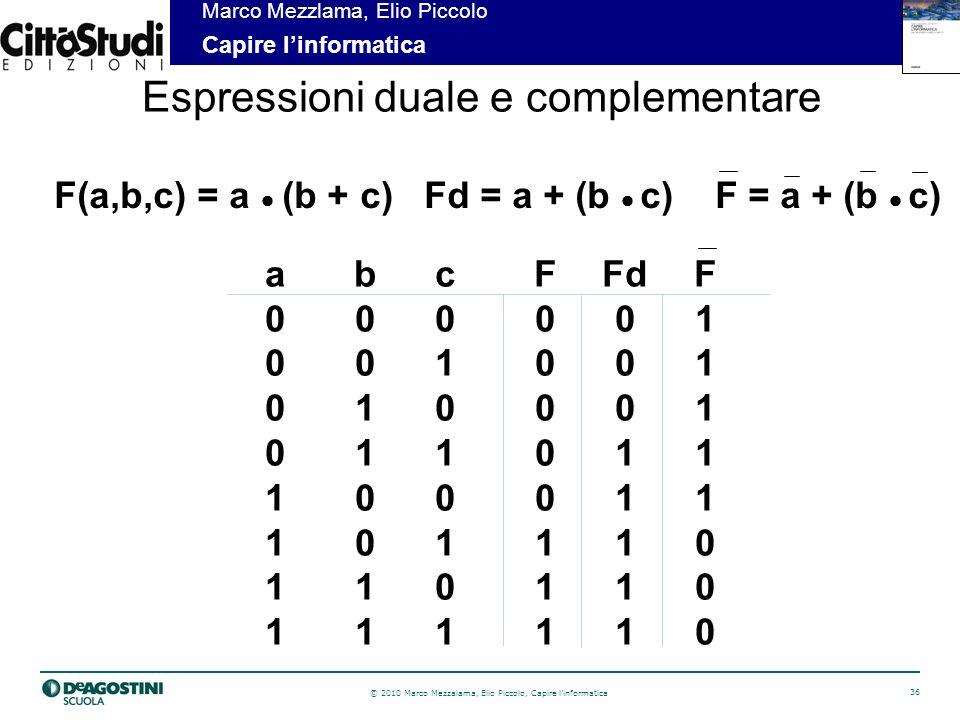 © 2010 Marco Mezzalama, Elio Piccolo, Capire linformatica 36 Marco Mezzlama, Elio Piccolo Capire linformatica Espressioni duale e complementare F(a,b,c) = a (b + c) Fd = a + (b c) F = a + (b c) abcFFdF 000001 001001 010001 011011 100011 101110 110110 111110