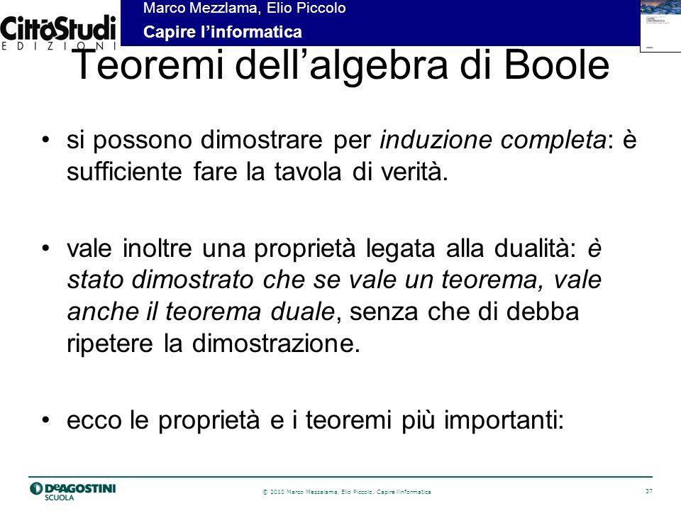 © 2010 Marco Mezzalama, Elio Piccolo, Capire linformatica 37 Marco Mezzlama, Elio Piccolo Capire linformatica Teoremi dellalgebra di Boole si possono dimostrare per induzione completa: è sufficiente fare la tavola di verità.