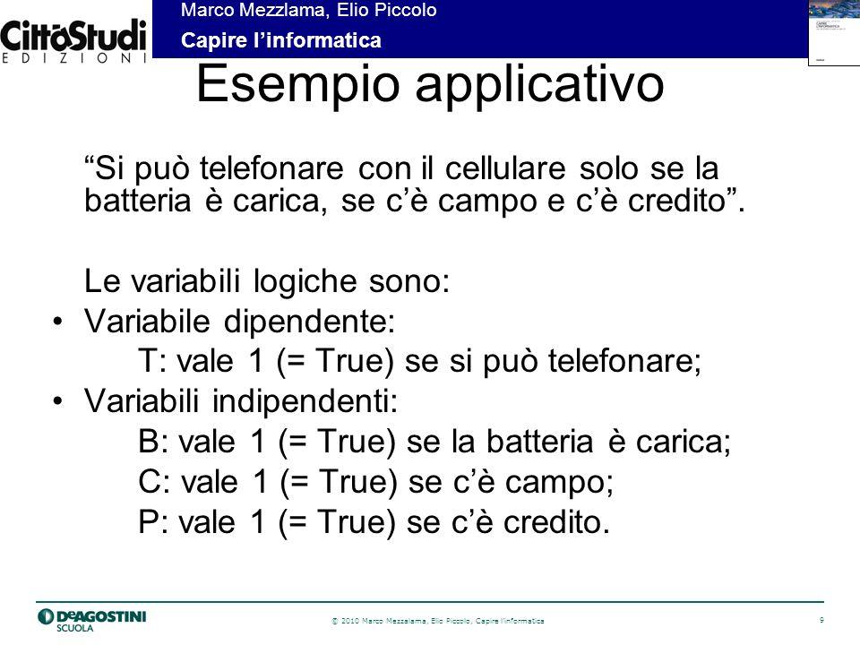 © 2010 Marco Mezzalama, Elio Piccolo, Capire linformatica 10 Marco Mezzlama, Elio Piccolo Capire linformatica Esempio applicativo (2) La tavola di verità della funzione telefonare