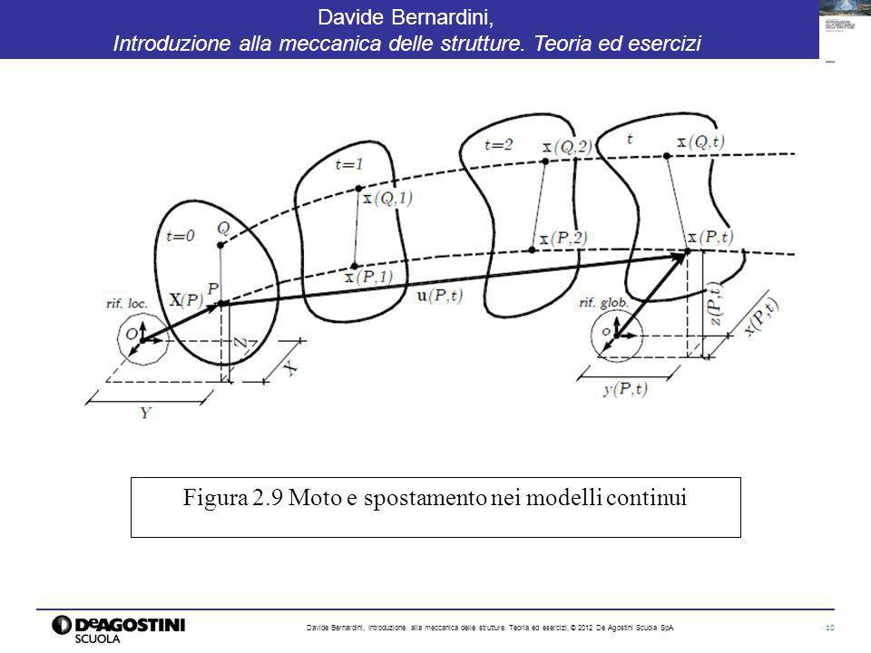 10 Davide Bernardini, Introduzione alla meccanica delle strutture. Teoria ed esercizi Davide Bernardini, Introduzione alla meccanica delle strutture.