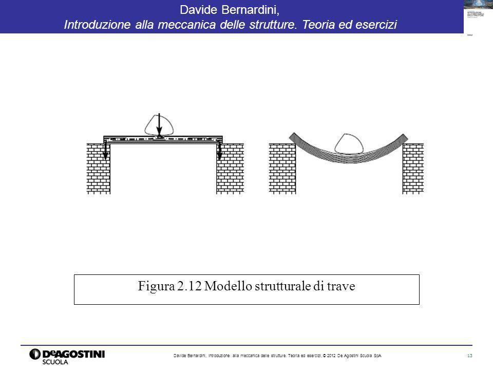 13 Davide Bernardini, Introduzione alla meccanica delle strutture. Teoria ed esercizi Davide Bernardini, Introduzione alla meccanica delle strutture.