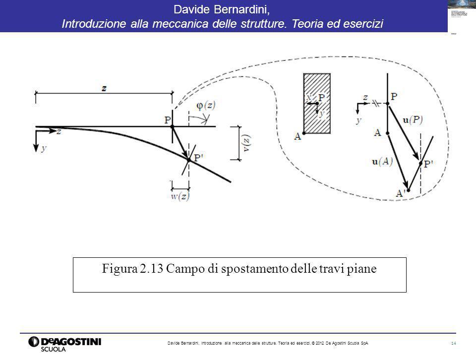 14 Davide Bernardini, Introduzione alla meccanica delle strutture. Teoria ed esercizi Davide Bernardini, Introduzione alla meccanica delle strutture.