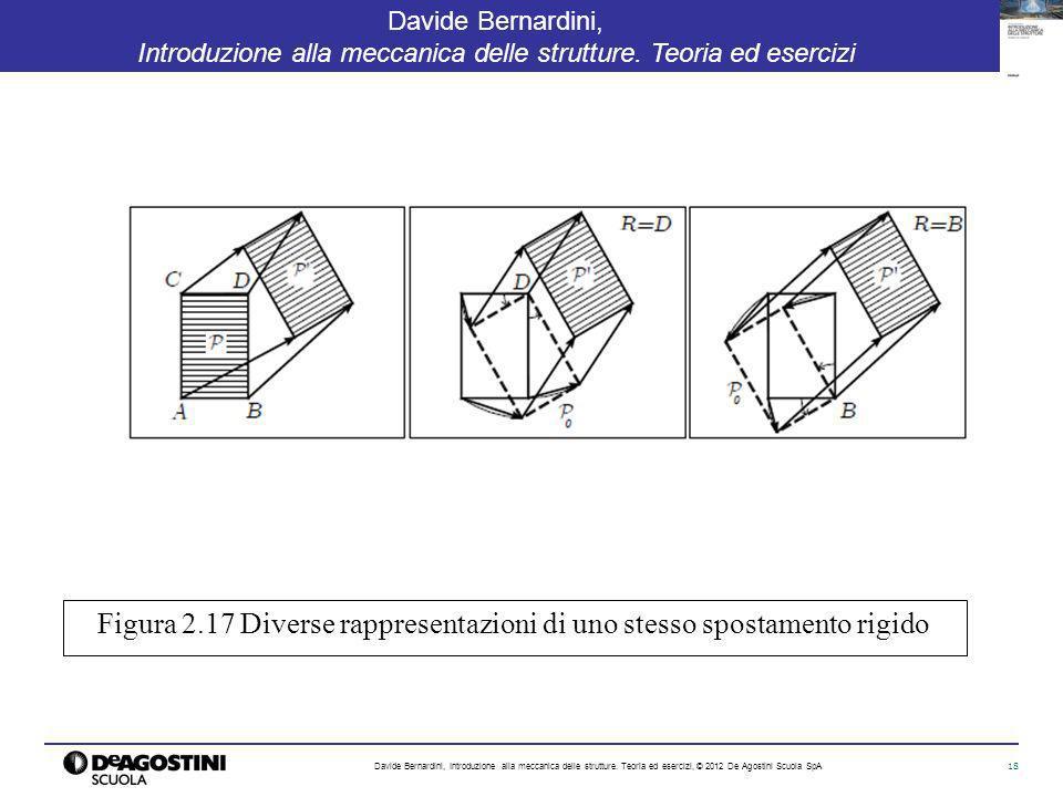 18 Davide Bernardini, Introduzione alla meccanica delle strutture. Teoria ed esercizi Davide Bernardini, Introduzione alla meccanica delle strutture.