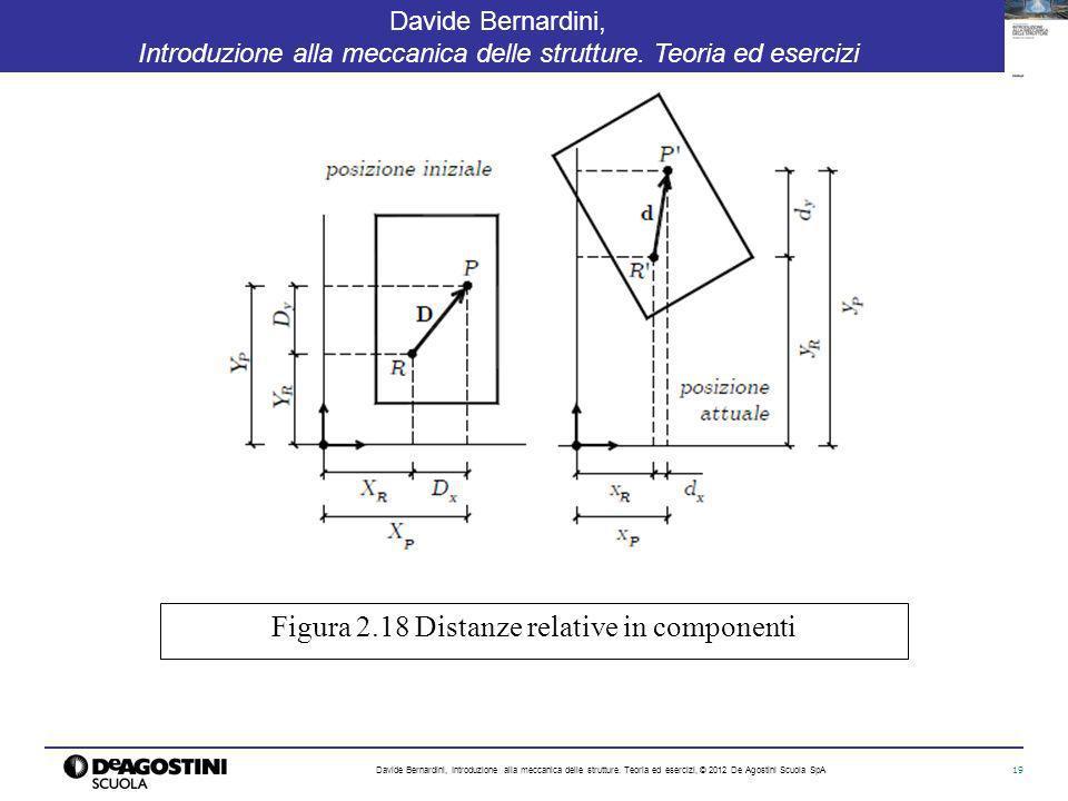 19 Davide Bernardini, Introduzione alla meccanica delle strutture. Teoria ed esercizi Davide Bernardini, Introduzione alla meccanica delle strutture.