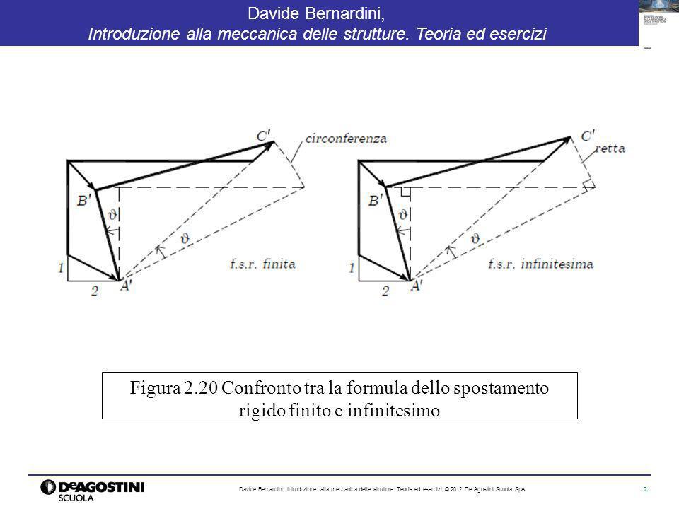 21 Davide Bernardini, Introduzione alla meccanica delle strutture. Teoria ed esercizi Davide Bernardini, Introduzione alla meccanica delle strutture.