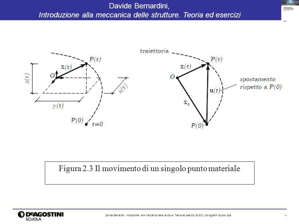 4 Davide Bernardini, Introduzione alla meccanica delle strutture. Teoria ed esercizi Davide Bernardini, Introduzione alla meccanica delle strutture. T