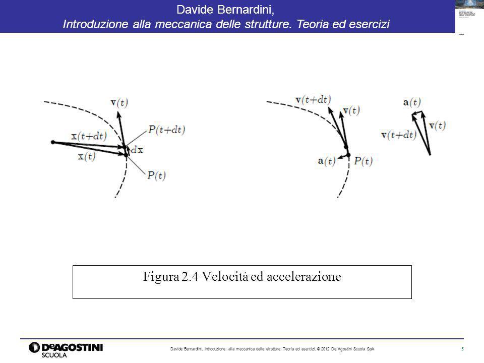 6 Davide Bernardini, Introduzione alla meccanica delle strutture.