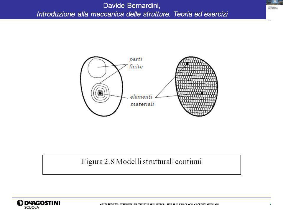 20 Davide Bernardini, Introduzione alla meccanica delle strutture.