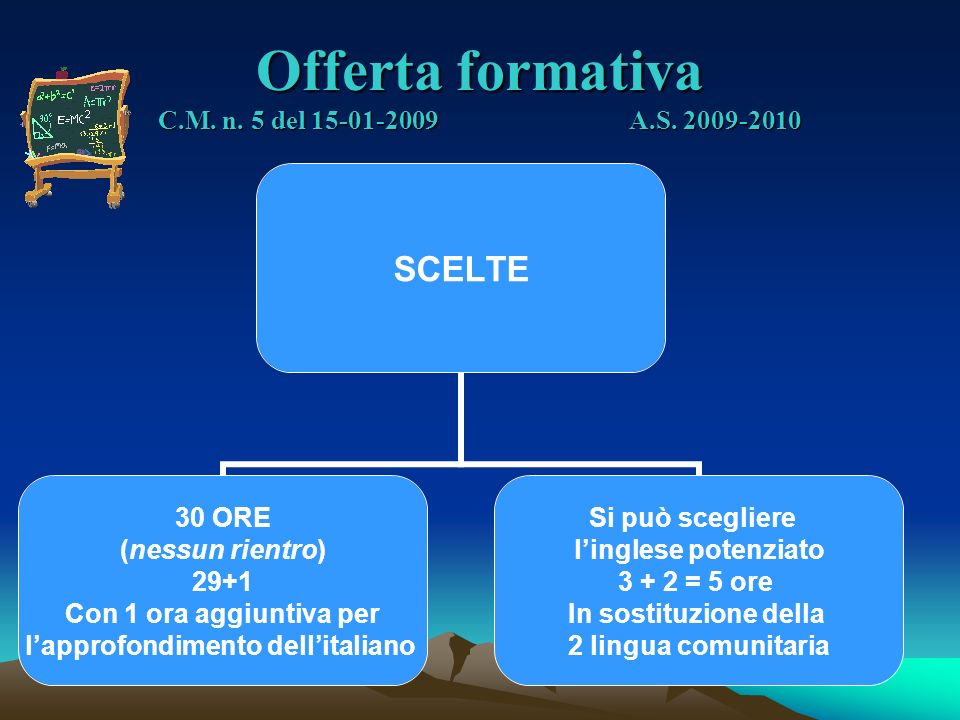 Offerta formativa C.M. n. 5 del 15-01-2009 A.S.