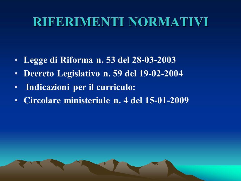 RIFERIMENTI NORMATIVI Legge di Riforma n. 53 del 28-03-2003 Decreto Legislativo n.