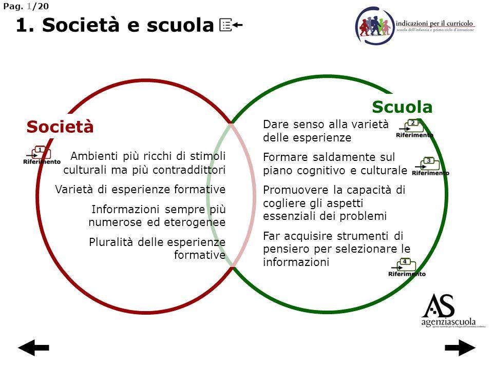 4 3 2 Società Scuola Ambienti più ricchi di stimoli culturali ma più contraddittori Varietà di esperienze formative Informazioni sempre più numerose e