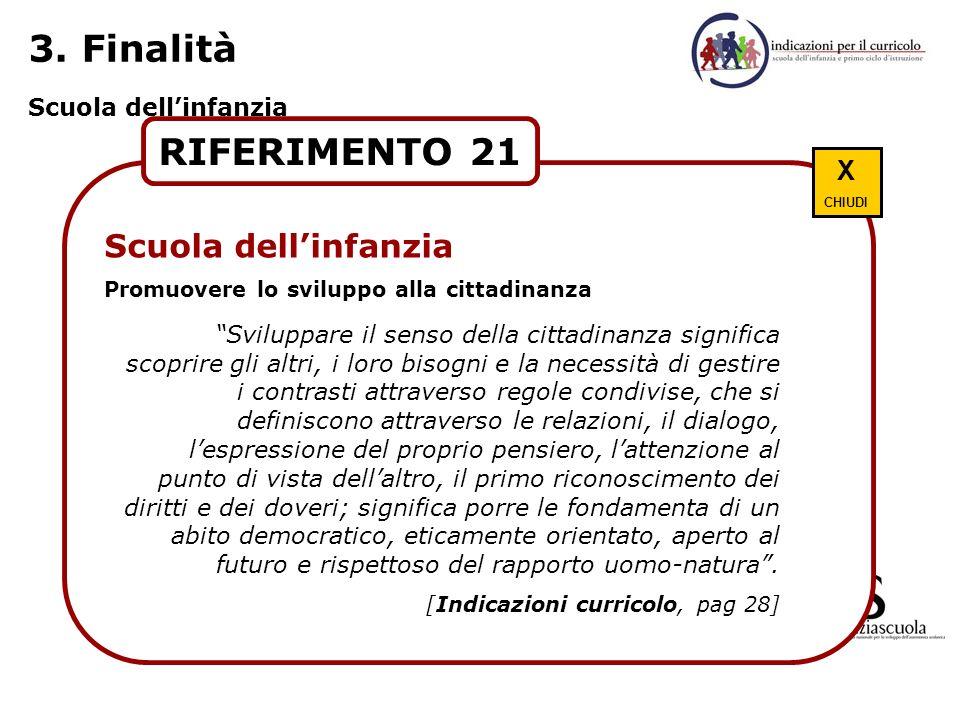3. Finalità Scuola dellinfanzia RIFERIMENTO 21 Scuola dellinfanzia Promuovere lo sviluppo alla cittadinanza Sviluppare il senso della cittadinanza sig