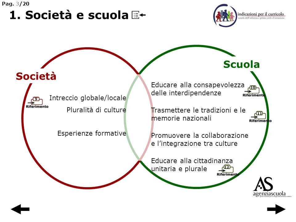 12 11 10 9 Società Scuola 1. Società e scuola Intreccio globale/locale Pluralità di culture Esperienze formative Educare alla consapevolezza delle int