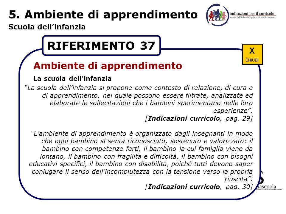 5. Ambiente di apprendimento Scuola dellinfanzia Ricchezza di stimoli contraddittori Dare senso alla varietà delle esperienze Formare saldamente sul p