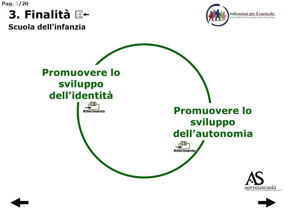 19 18 Promuovere lo sviluppo dellautonomia Promuovere lo sviluppo dellidentità 3. Finalità Scuola dellinfanzia Pag. 5/20