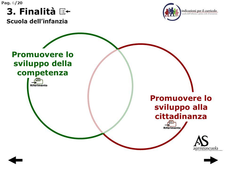 20 Promuovere lo sviluppo della competenza Promuovere lo sviluppo alla cittadinanza 3. Finalità Scuola dellinfanzia Pag. 6/20 21