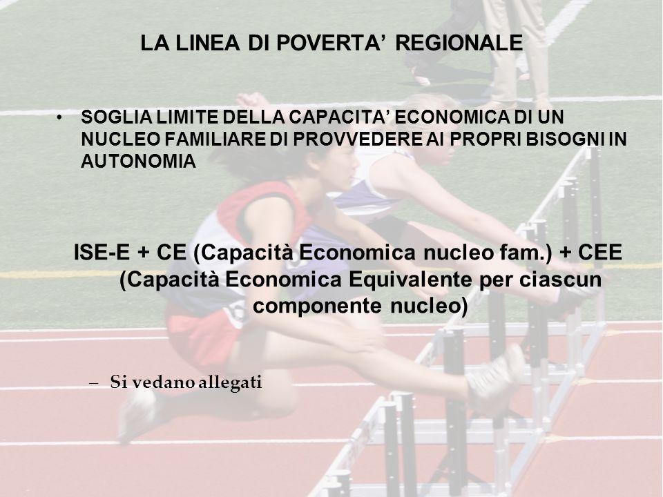 LA LINEA DI POVERTA REGIONALE SOGLIA LIMITE DELLA CAPACITA ECONOMICA DI UN NUCLEO FAMILIARE DI PROVVEDERE AI PROPRI BISOGNI IN AUTONOMIA ISE-E + CE (Capacità Economica nucleo fam.) + CEE (Capacità Economica Equivalente per ciascun componente nucleo) –Si vedano allegati