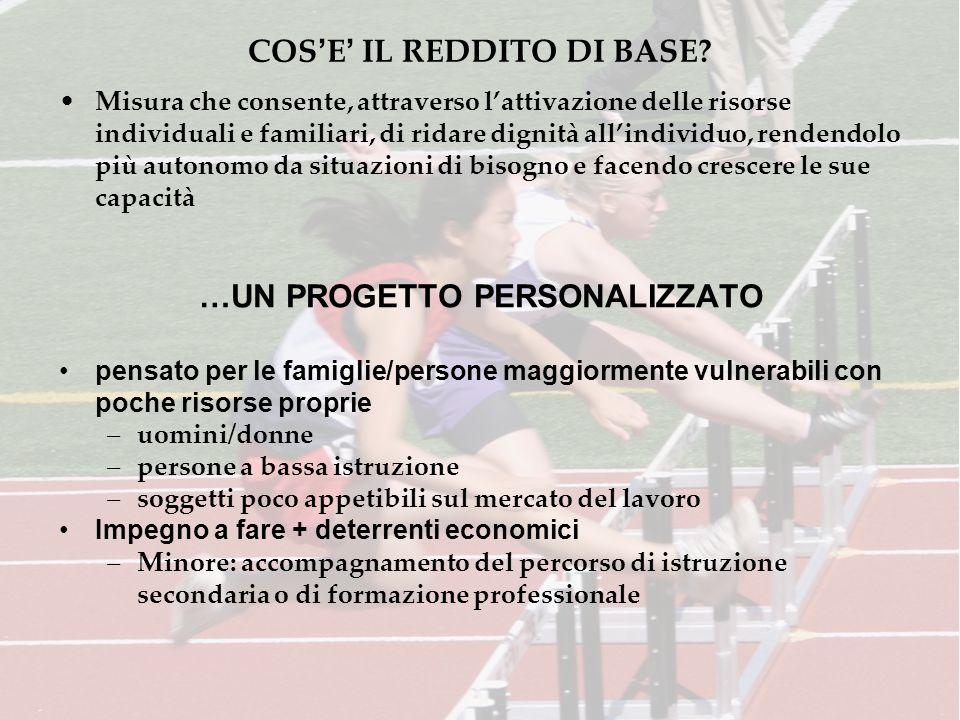 COS E IL REDDITO DI BASE.