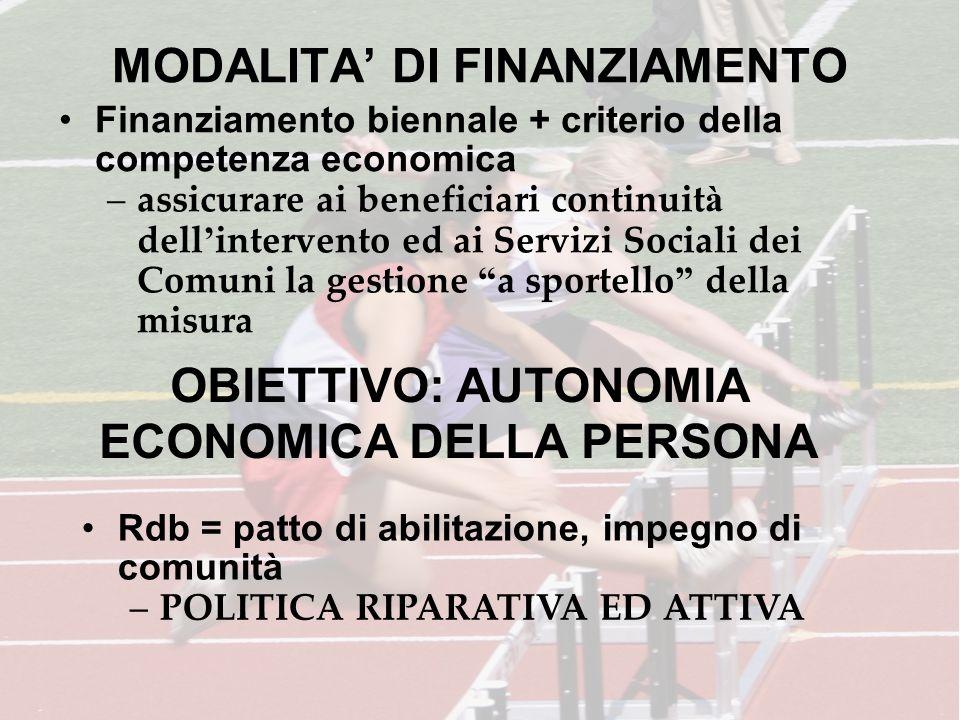 MODALITA DI FINANZIAMENTO Finanziamento biennale + criterio della competenza economica –assicurare ai beneficiari continuit à dell intervento ed ai Se