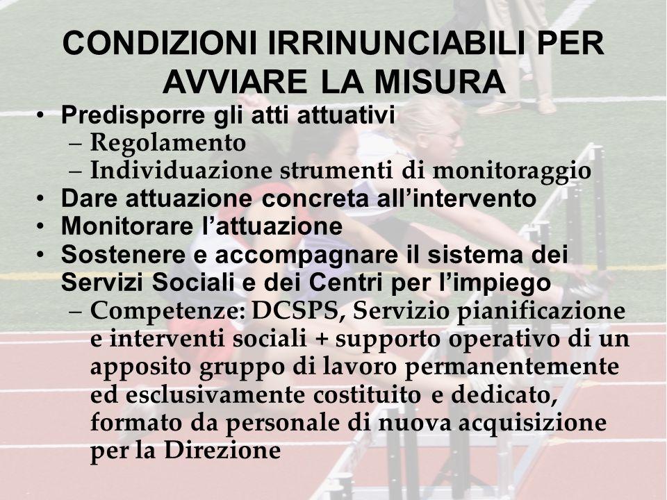 CONDIZIONI IRRINUNCIABILI PER AVVIARE LA MISURA Predisporre gli atti attuativi –Regolamento –Individuazione strumenti di monitoraggio Dare attuazione