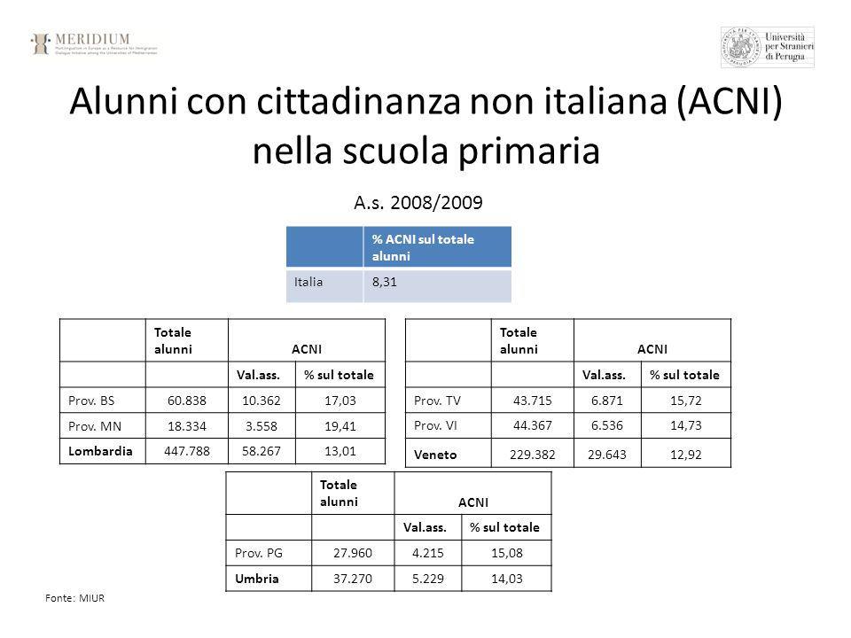 Alunni con cittadinanza non italiana (ACNI) nella scuola primaria Fonte: MIUR A.s.
