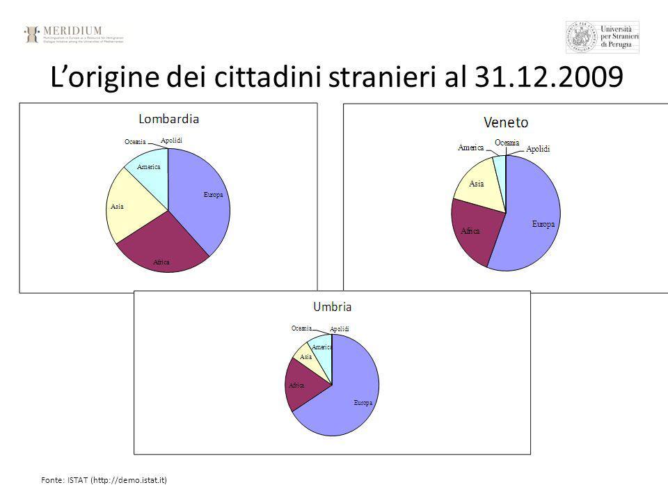 Lorigine dei cittadini stranieri al 31.12.2009 Fonte: ISTAT (http://demo.istat.it)