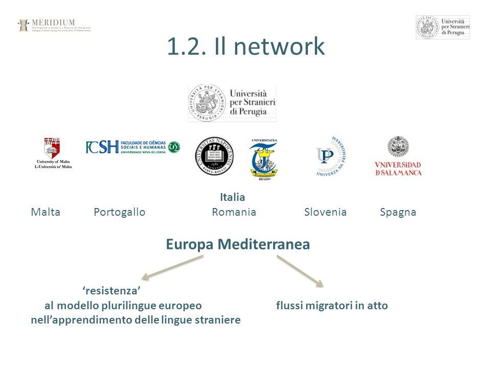 1.2. Il network Italia Malta Portogallo Romania Slovenia Spagna Europa Mediterranea resistenza al modello plurilingue europeoflussi migratori in atto