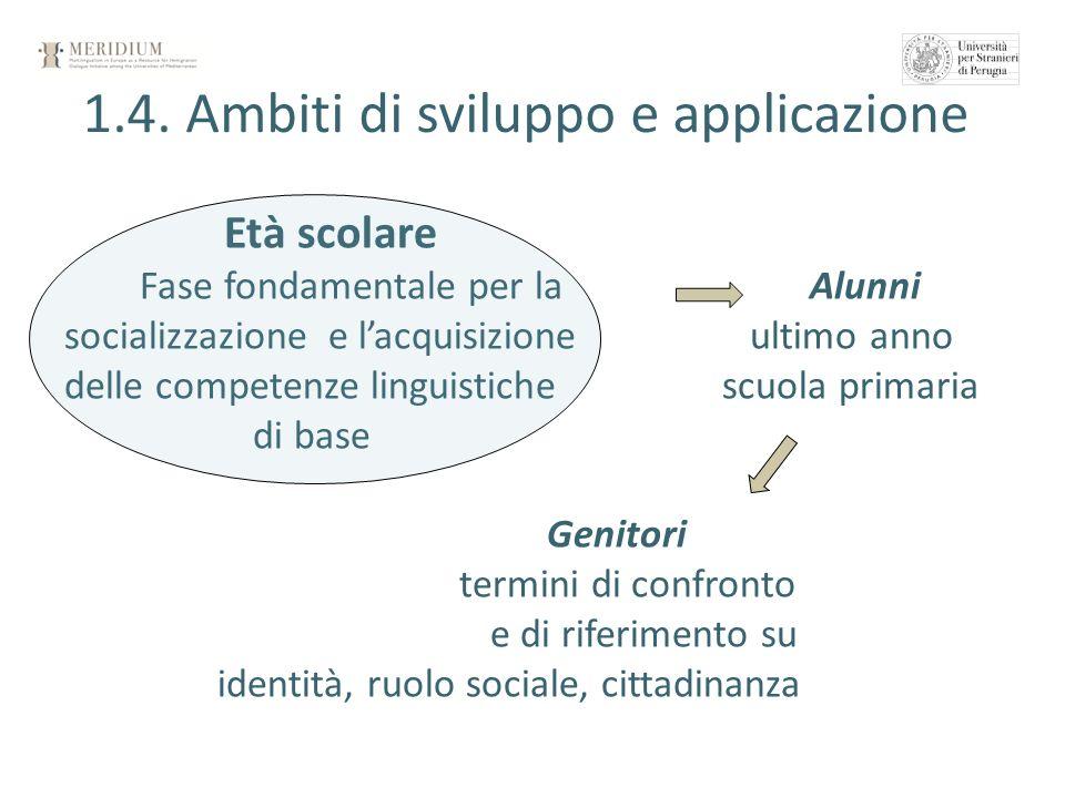 1.4. Ambiti di sviluppo e applicazione Età scolare Fase fondamentale per la Alunni socializzazione e lacquisizione ultimo anno delle competenze lingui