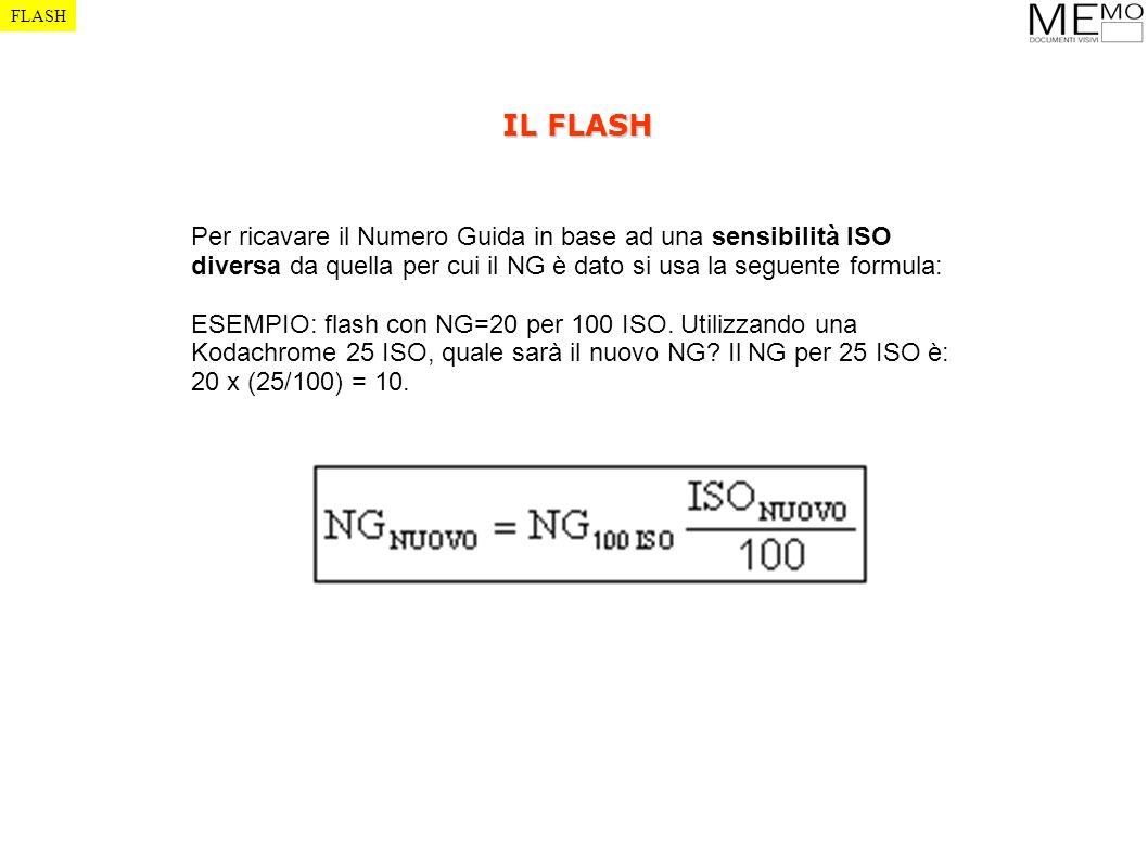 Per ricavare il Numero Guida in base ad una sensibilità ISO diversa da quella per cui il NG è dato si usa la seguente formula: ESEMPIO: flash con NG=2