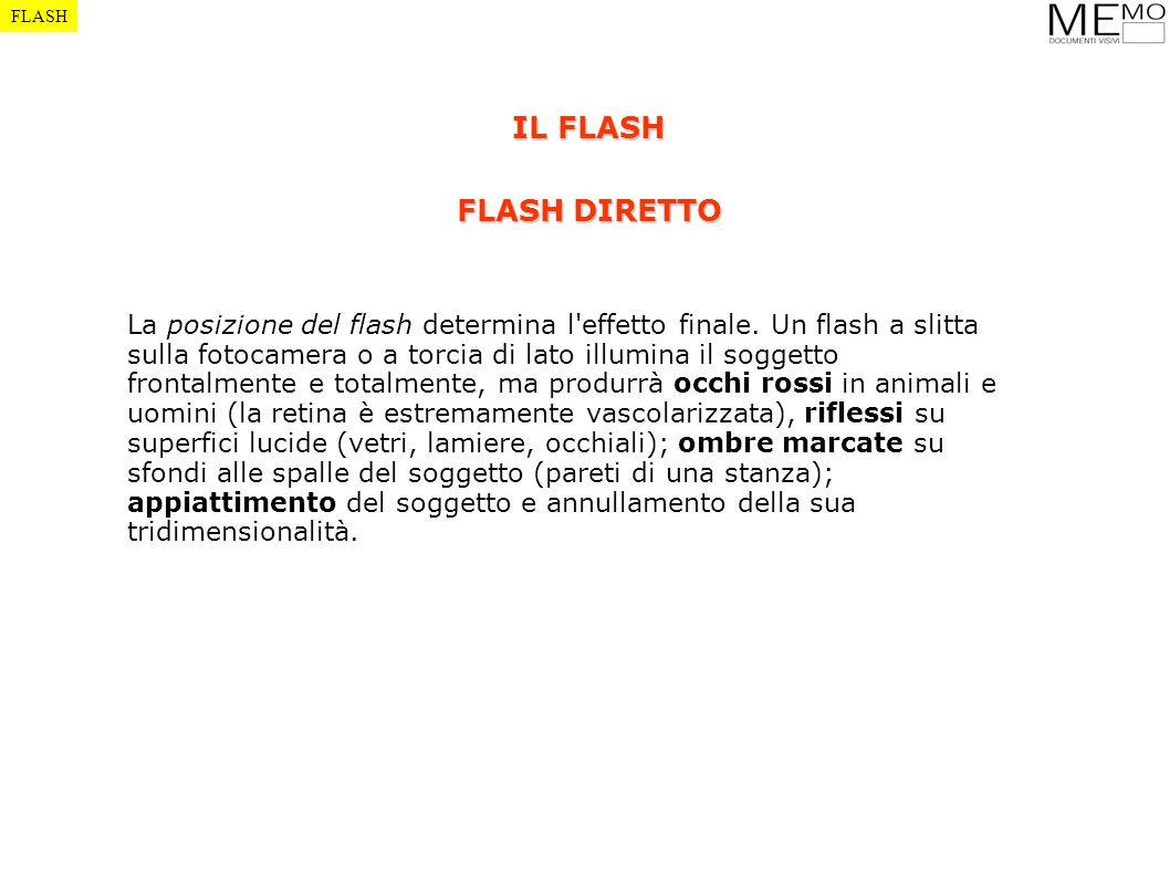 La posizione del flash determina l'effetto finale. Un flash a slitta sulla fotocamera o a torcia di lato illumina il soggetto frontalmente e totalment