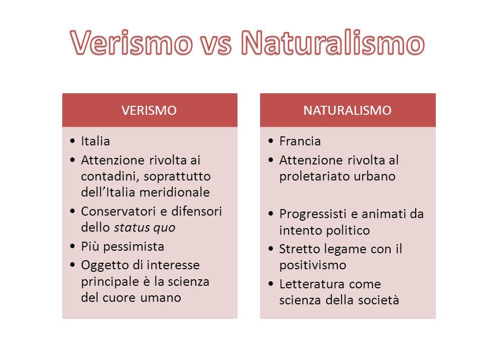 VERISMO Italia Attenzione rivolta ai contadini, soprattutto dellItalia meridionale Conservatori e difensori dello status quo Più pessimista Oggetto di