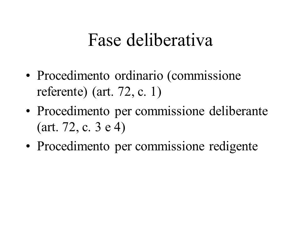 Fase deliberativa Procedimento ordinario (commissione referente) (art.