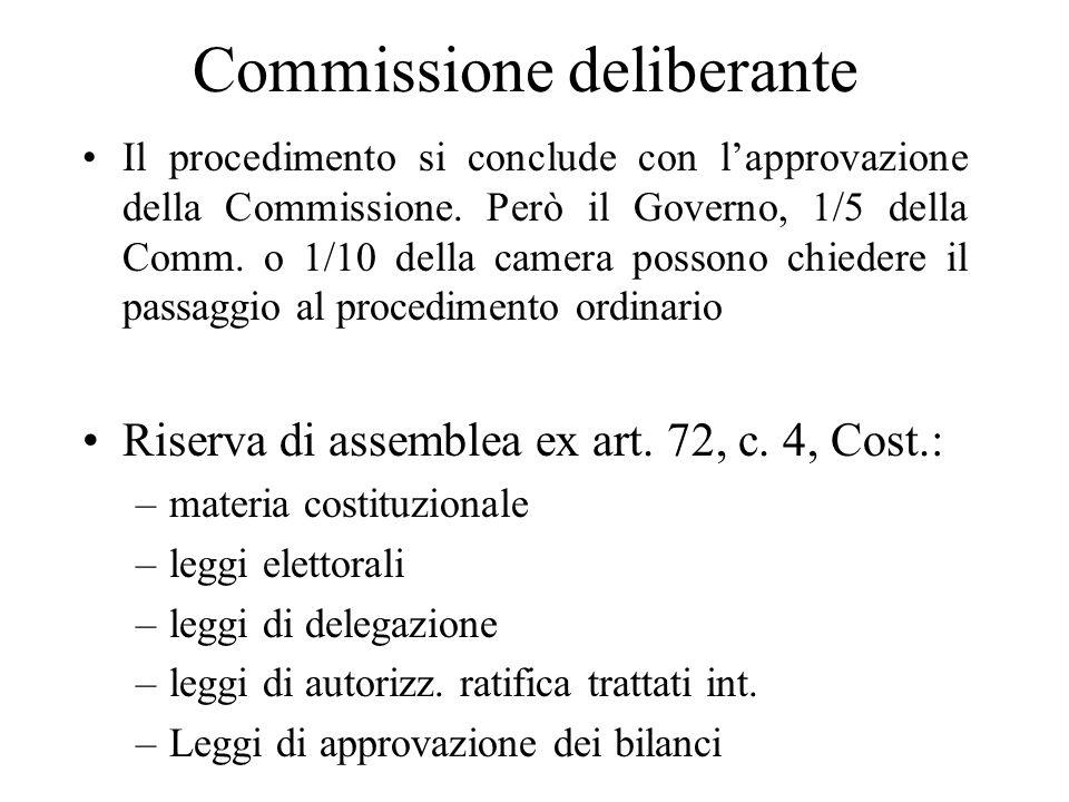 Commissione deliberante Il procedimento si conclude con lapprovazione della Commissione.