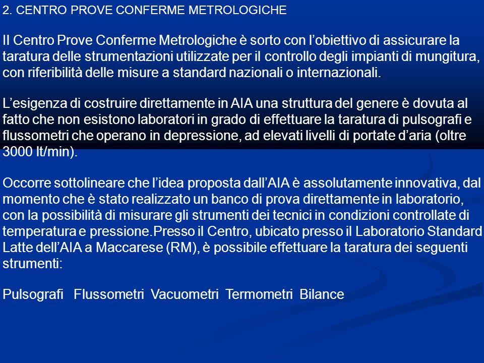 2. CENTRO PROVE CONFERME METROLOGICHE Il Centro Prove Conferme Metrologiche è sorto con lobiettivo di assicurare la taratura delle strumentazioni util