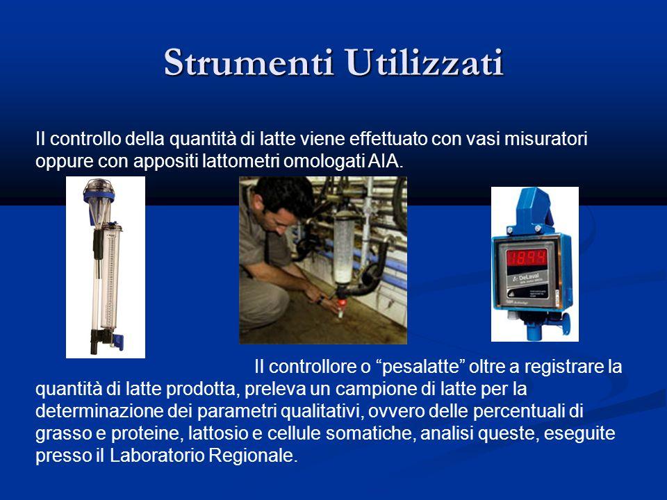 Strumenti Utilizzati Il controllo della quantità di latte viene effettuato con vasi misuratori oppure con appositi lattometri omologati AIA.