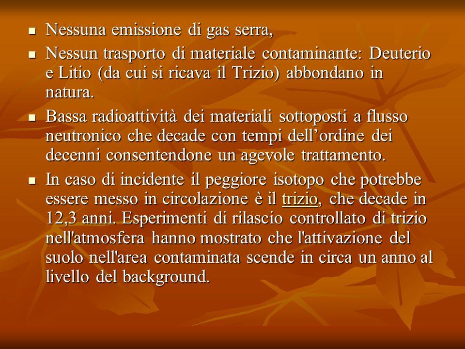 Nessuna emissione di gas serra, Nessun trasporto di materiale contaminante: Deuterio e Litio (da cui si ricava il Trizio) abbondano in natura. Bassa r