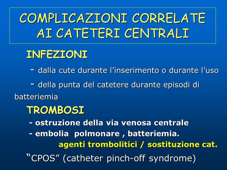COMPLICAZIONI CORRELATE AI CATETERI CENTRALI INFEZIONI - dalla cute durante linserimento o durante luso - dalla cute durante linserimento o durante lu