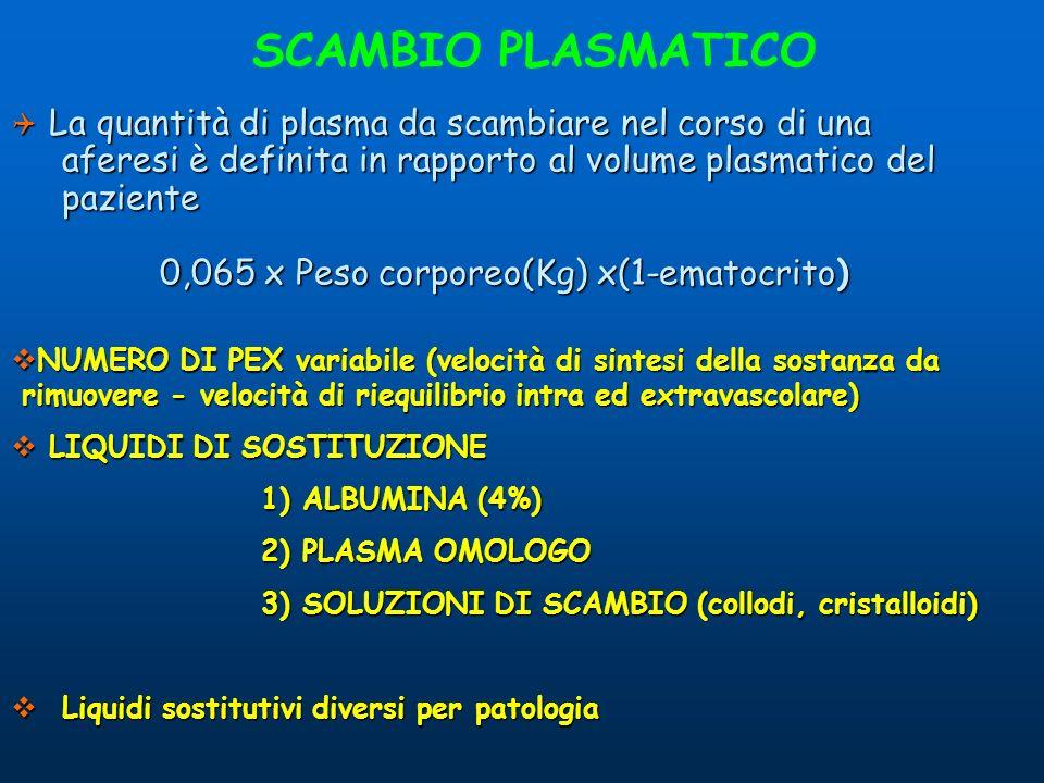 La quantità di plasma da scambiare nel corso di una La quantità di plasma da scambiare nel corso di una aferesi è definita in rapporto al volume plasm